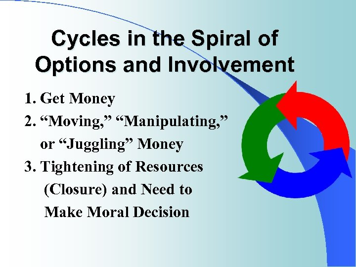 """Cycles in the Spiral of Options and Involvement 1. Get Money 2. """"Moving, """""""