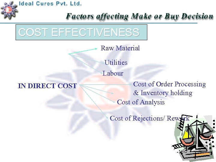COST EFFECTIVENESS Raw Material DIRECT COST IN DIRECT COST Utilities Labour Cost of Order