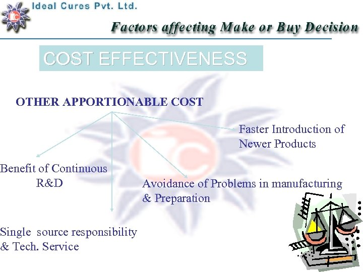 COST EFFECTIVENESS OTHER APPORTIONABLE COST Benefit of Continuous R&D Single source responsibility & Tech.