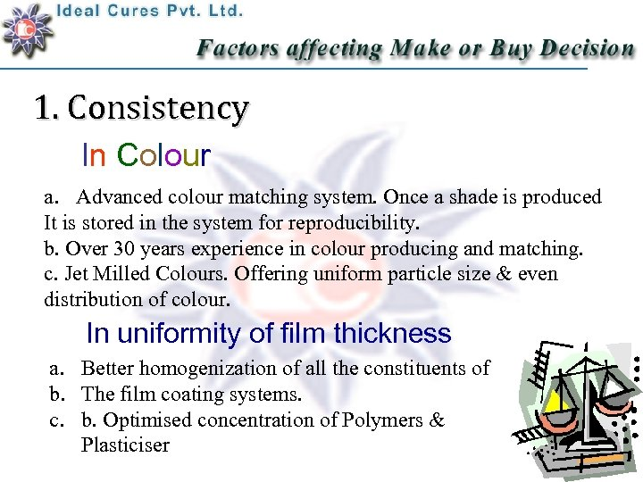 1. Consistency In Colour a. Advanced colour matching system. Once a shade is produced