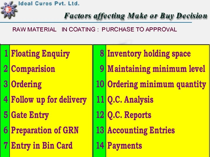 RAW MATERIAL IN COATING : PURCHASE TO APPROVAL