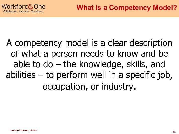 What is a Competency Model? A competency model is a clear description of what