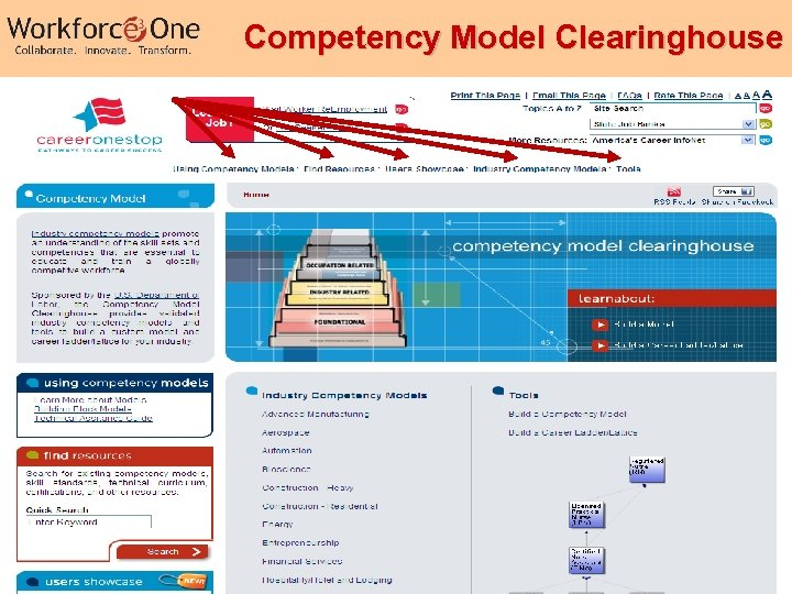 Competency Model Clearinghouse Industry Competency Models 18