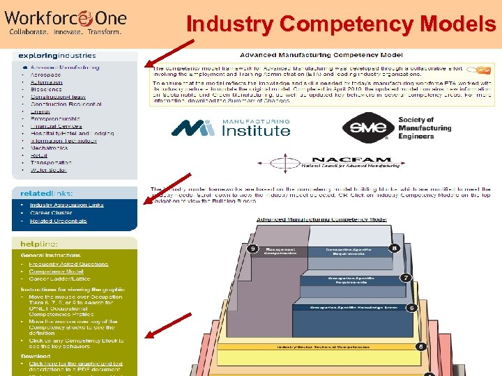 Industry Competency Models 20