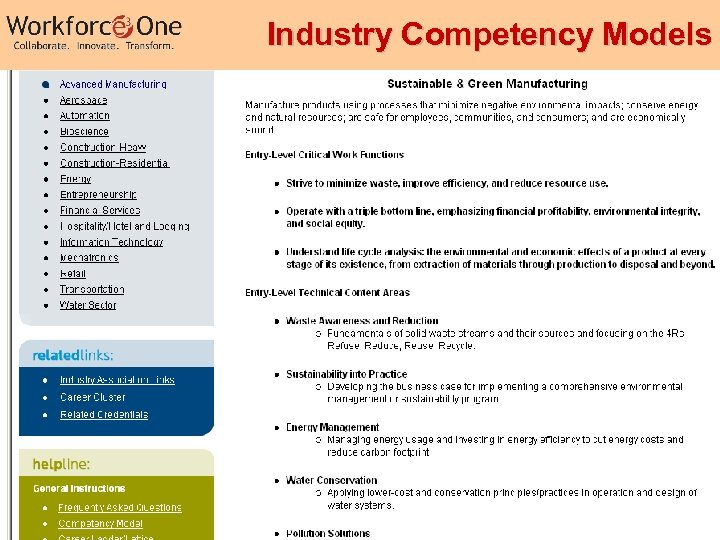 Industry Competency Models 22