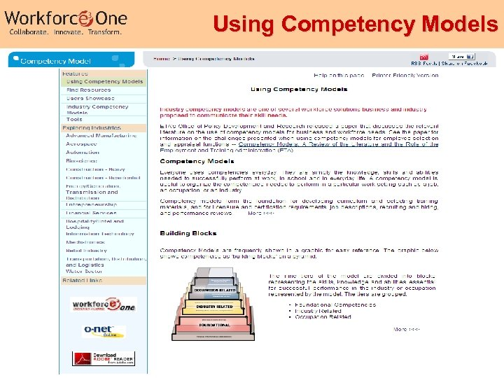 Using Competency Models Industry Competency Models 24
