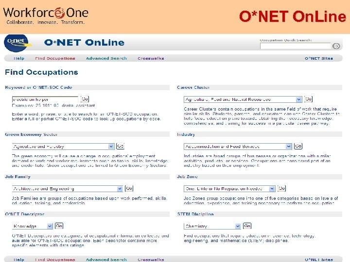 O*NET On. Line Industry Competency Models 45