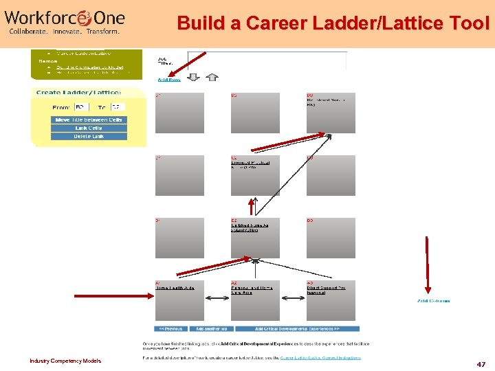 Build a Career Ladder/Lattice Tool Industry Competency Models 47