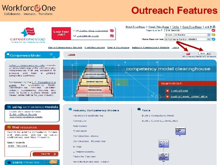 Outreach Features Industry Competency Models 48
