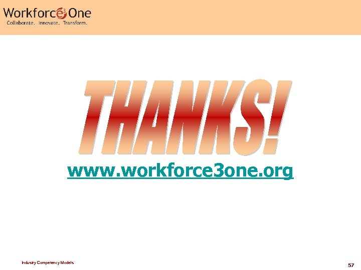 www. workforce 3 one. org Industry Competency Models 57