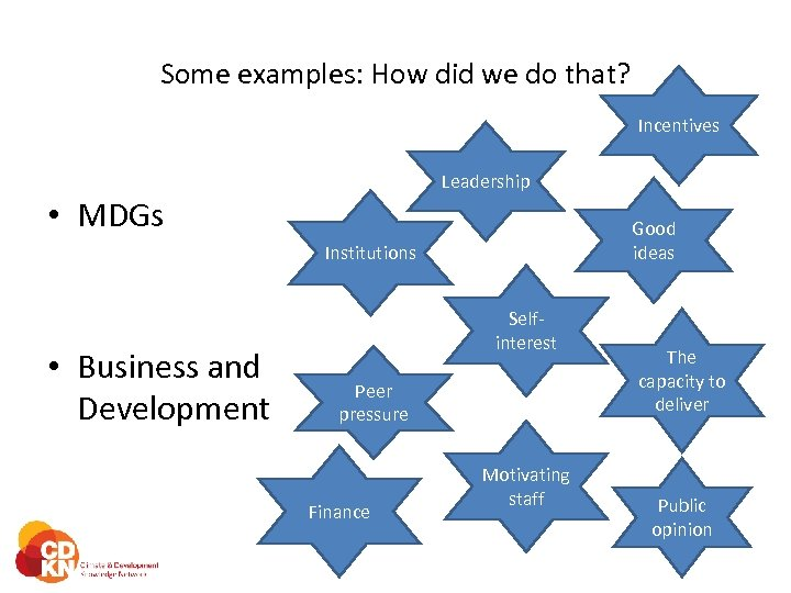 Some examples: How did we do that? Incentives Leadership • MDGs Good ideas Institutions