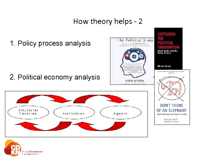 How theory helps - 2 1. Policy process analysis 2. Political economy analysis