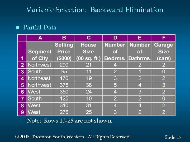 Variable Selection: Backward Elimination n Partial Data Note: Rows 10 -26 are not shown.