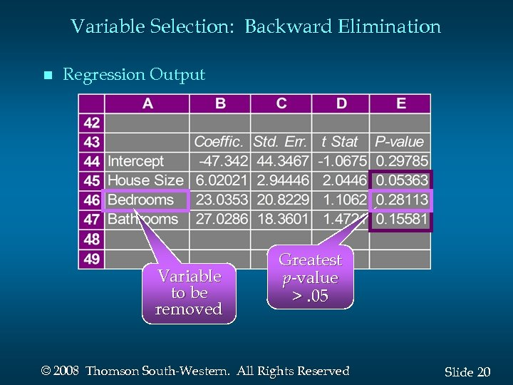 Variable Selection: Backward Elimination n Regression Output Variable to be removed Greatest p-value >.