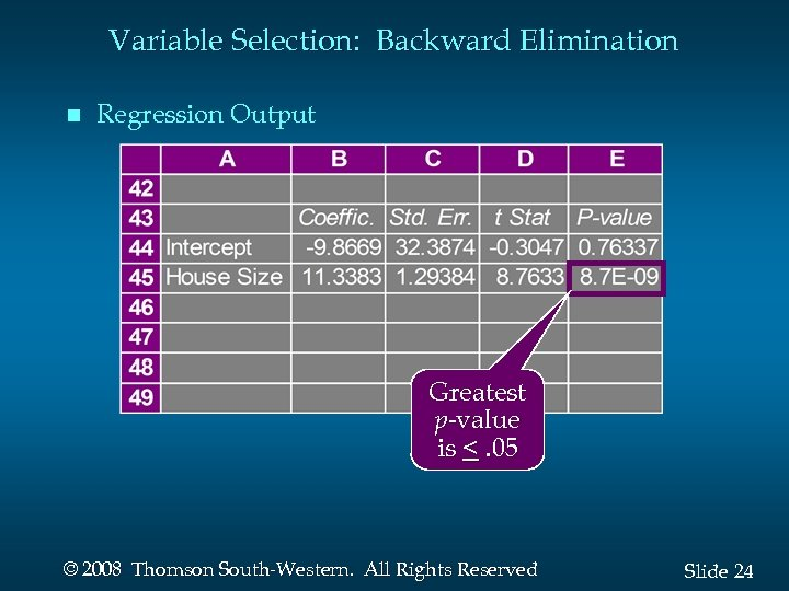 Variable Selection: Backward Elimination n Regression Output Greatest p-value is <. 05 © 2008