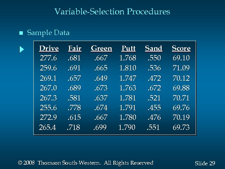 Variable-Selection Procedures n Sample Data Drive 277. 6 259. 6 269. 1 267. 0