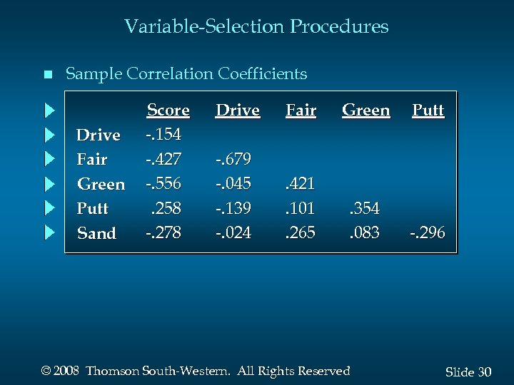 Variable-Selection Procedures n Sample Correlation Coefficients Drive Fair Green Putt Sand Score -. 154