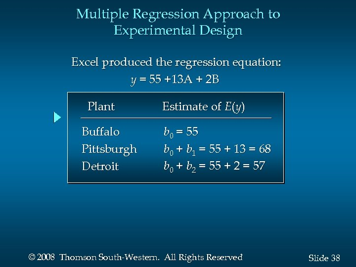 Multiple Regression Approach to Experimental Design Excel produced the regression equation: y = 55
