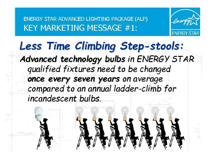 ENERGY STAR ADVANCED LIGHTING PACKAGE (ALP) KEY MARKETING MESSAGE #1: Less Time Climbing Step-stools: