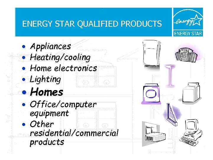 ENERGY STAR QUALIFIED PRODUCTS · · Appliances Heating/cooling Home electronics Lighting · Homes ·