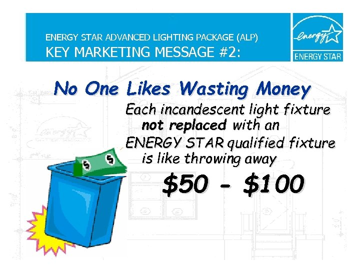 ENERGY STAR ADVANCED LIGHTING PACKAGE (ALP) KEY MARKETING MESSAGE #2: No One Likes Wasting