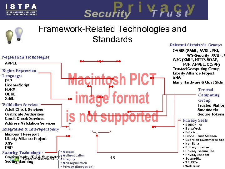 Framework-Related Technologies and Standards Relevant Standards Groups OASIS (SAML, AVDL, PKI, WS-Security, XCBF, X