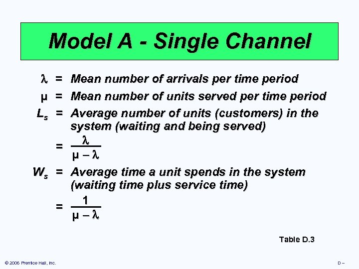 Model A - Single Channel µ Ls = = = Mean number of arrivals