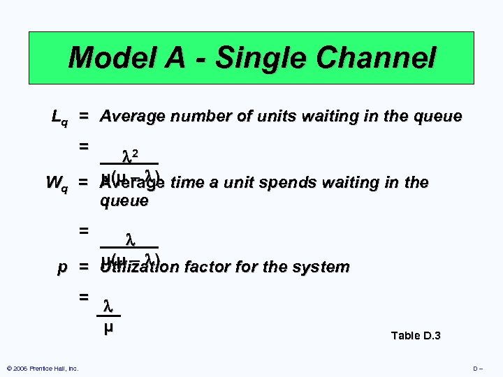 Model A - Single Channel Lq = Average number of units waiting in the