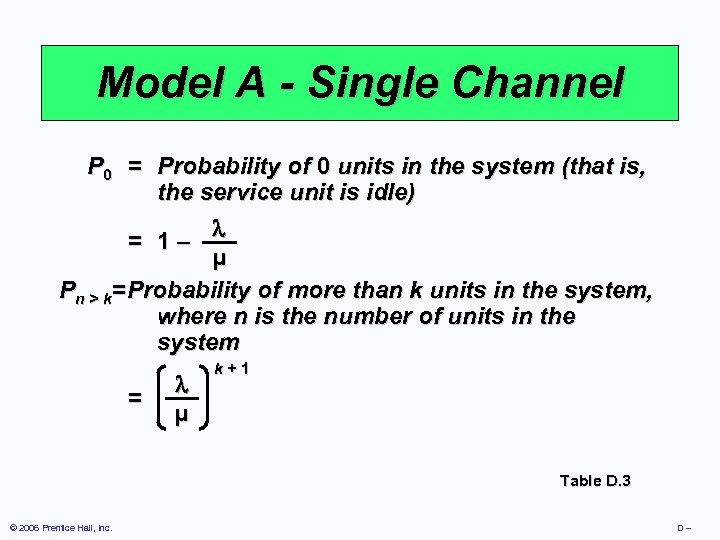 Model A - Single Channel P 0 = Probability of 0 units in the