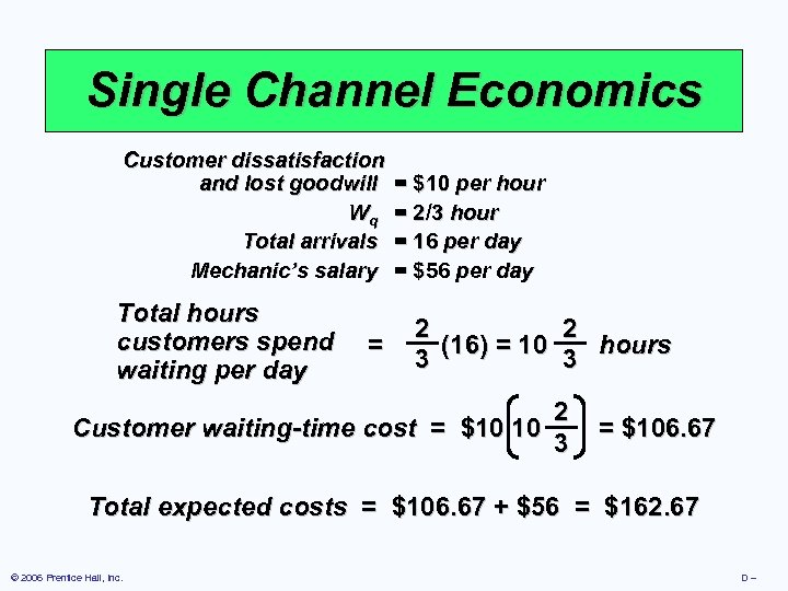 Single Channel Economics Customer dissatisfaction and lost goodwill Wq Total arrivals Mechanic's salary Total