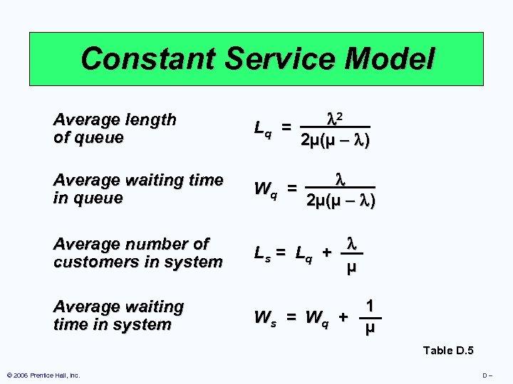Constant Service Model Average length of queue 2 Lq = 2µ(µ – ) Average
