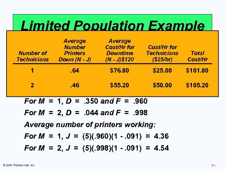 Limited Population Example Average Number Each of 5 printers require Cost/Hrafter 20 Cost/Hr(for of