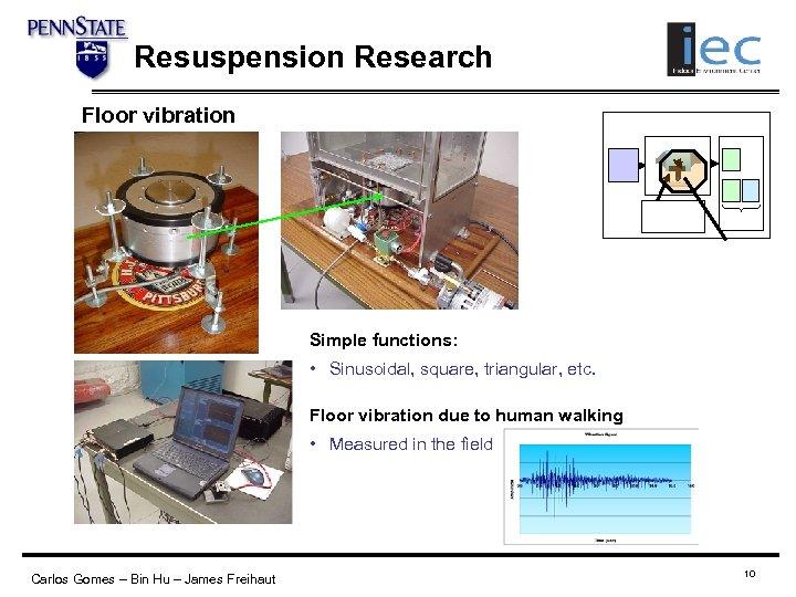 Resuspension Research Floor vibration Simple functions: • Sinusoidal, square, triangular, etc. Floor vibration due