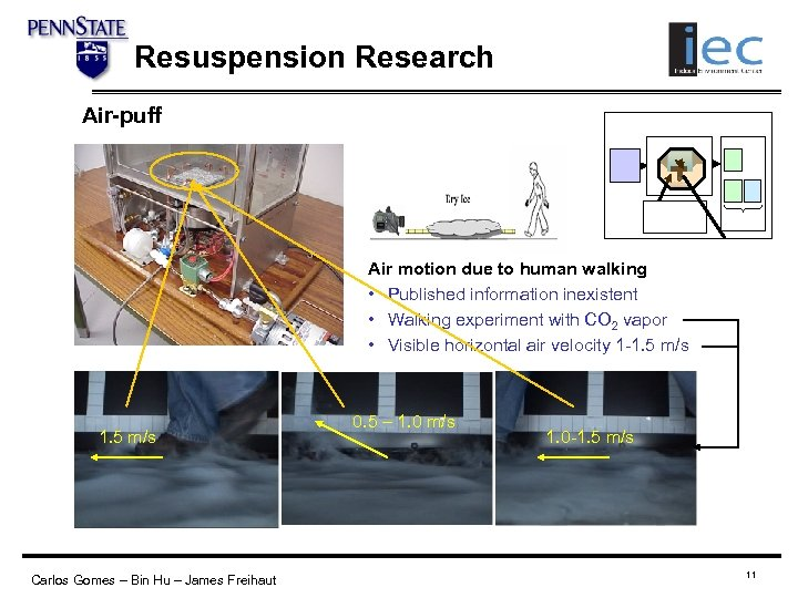 Resuspension Research Air-puff Air motion due to human walking • Published information inexistent •