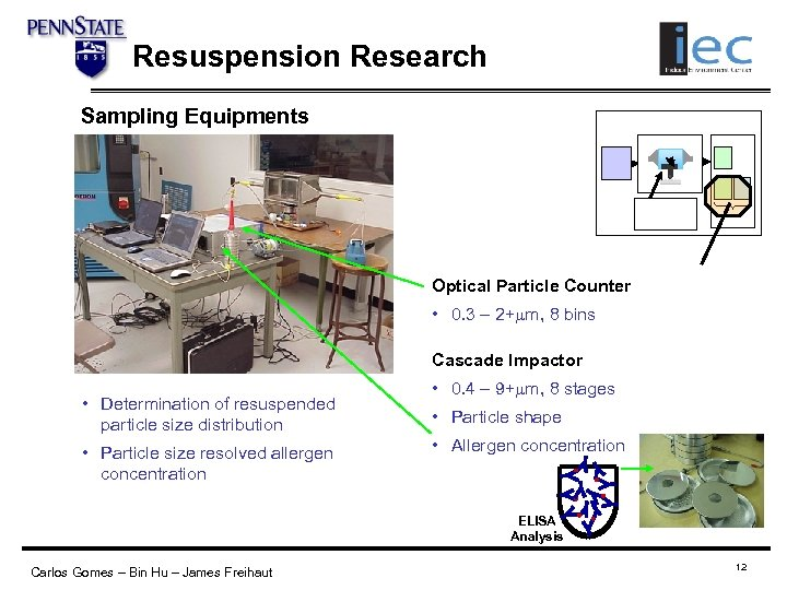 Resuspension Research Sampling Equipments Optical Particle Counter • 0. 3 – 2+mm, 8 bins