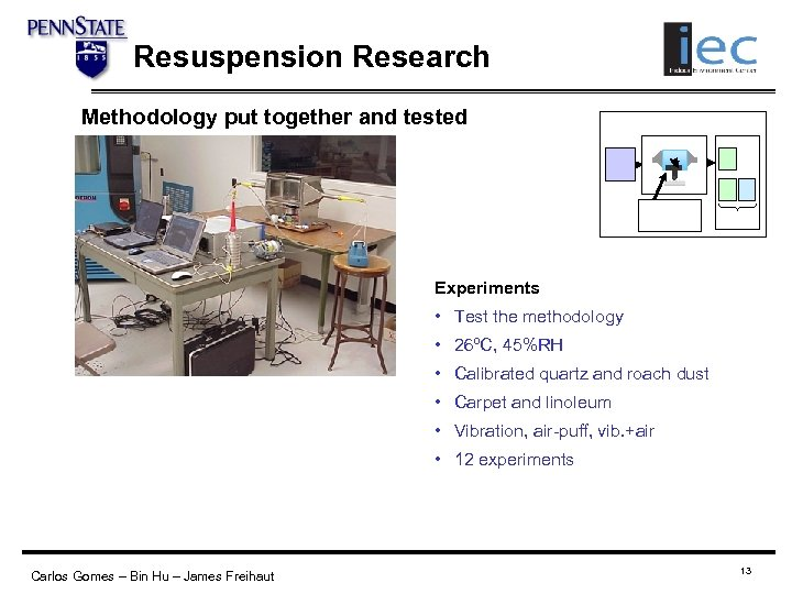 Resuspension Research Methodology put together and tested Experiments • Test the methodology • 26ºC,
