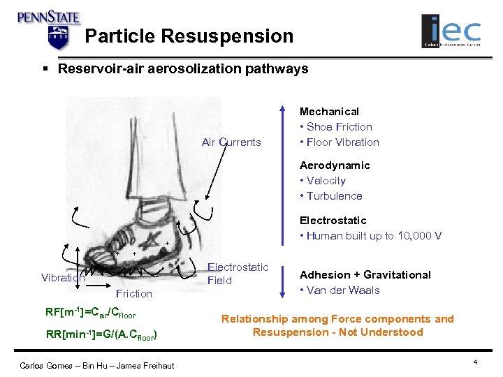 Particle Resuspension § Reservoir-air aerosolization pathways Air Currents Mechanical • Shoe Friction • Floor