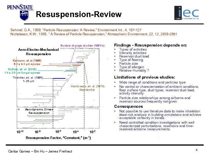 """Resuspension-Review Sehmel, G. A. , 1980, """"Particle Resuspension: A Review, """" Environment Int. ,"""
