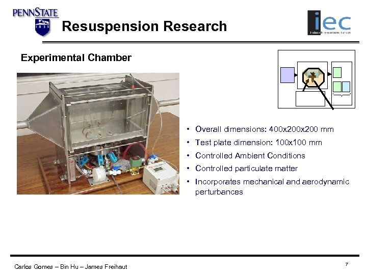 Resuspension Research Experimental Chamber • Overall dimensions: 400 x 200 mm • Test plate