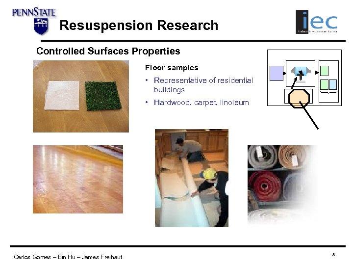 Resuspension Research Controlled Surfaces Properties Floor samples • Representative of residential buildings • Hardwood,