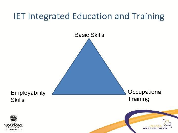 IET Integrated Education and Training Basic Skills Employability Skills Occupational Training