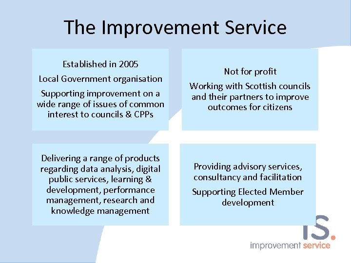 The Improvement Service Established in 2005 Local Government organisation Supporting improvement on a wide