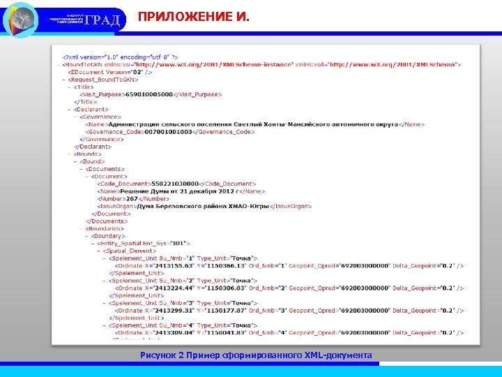 институт территориального планирования ГРАД ПРИЛОЖЕНИЕ И. Рисунок 2 Пример сформированного XML-документа