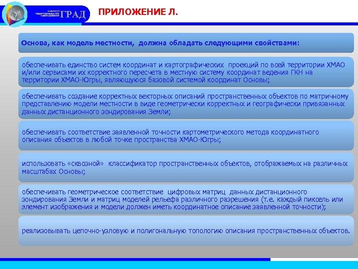 институт территориального планирования ГРАД ПРИЛОЖЕНИЕ Л. Основа, как модель местности, должна обладать следующими свойствами: