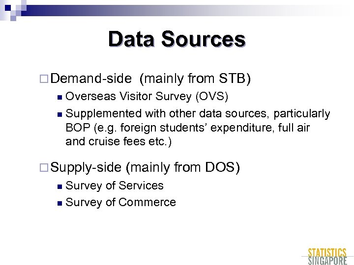 Data Sources ¨ Demand-side (mainly from STB) Overseas Visitor Survey (OVS) n Supplemented with