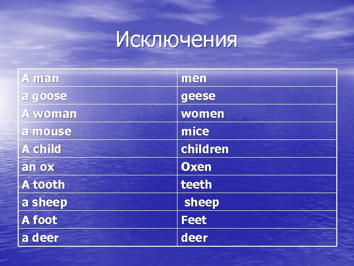 Исключения A man a goose A woman a mouse men geese women mice A