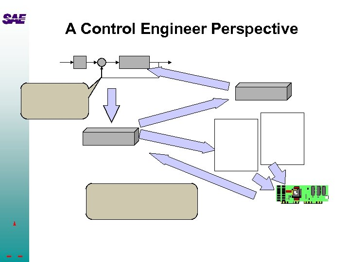 A Control Engineer Perspective