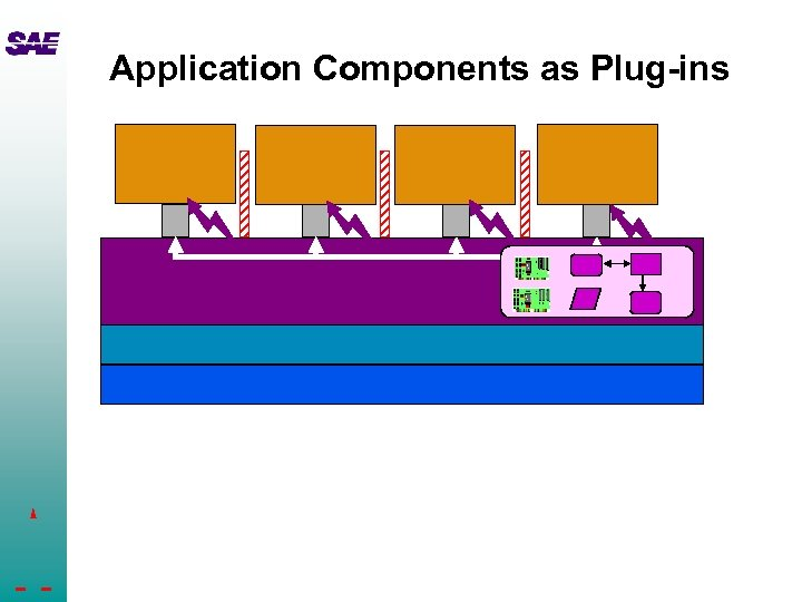 Application Components as Plug-ins