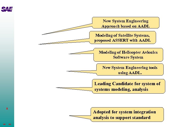 New System Engineering Approach based on AADL Modeling of Satellite Systems, proposed ASSERT with