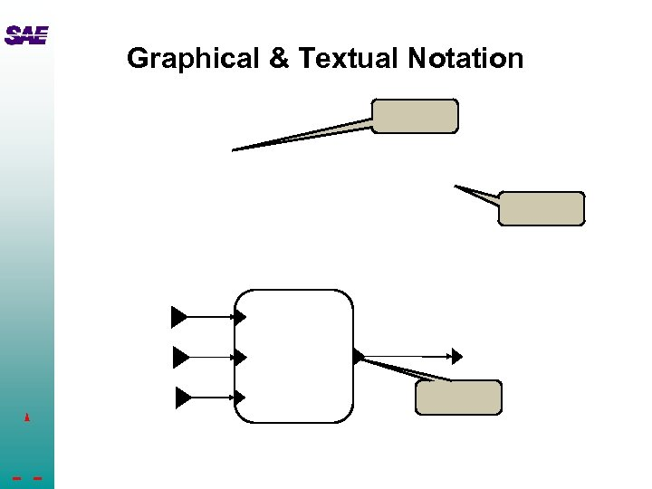 Graphical & Textual Notation